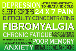 Fibromyalgia photo4